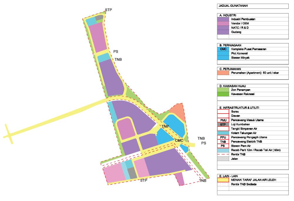 Pekan Automotive Park (PAP)